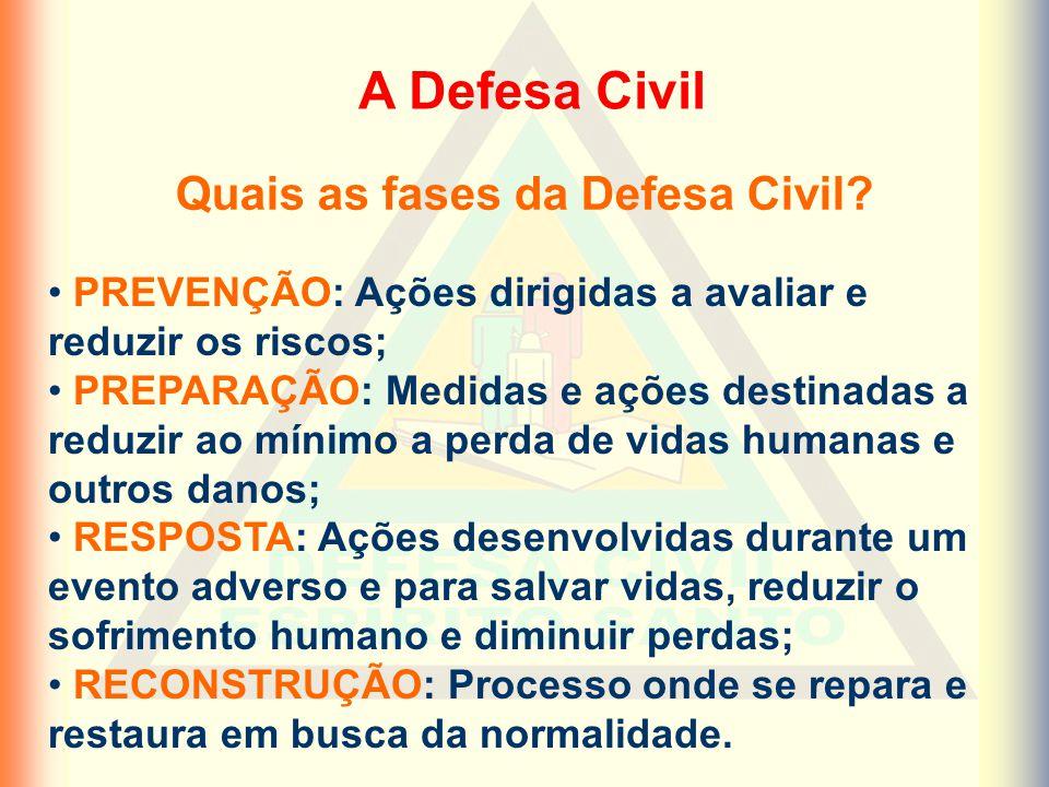 Quais as fases da Defesa Civil