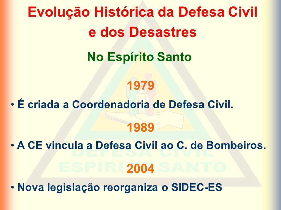 Evolução Histórica da Defesa Civil e dos Desastres