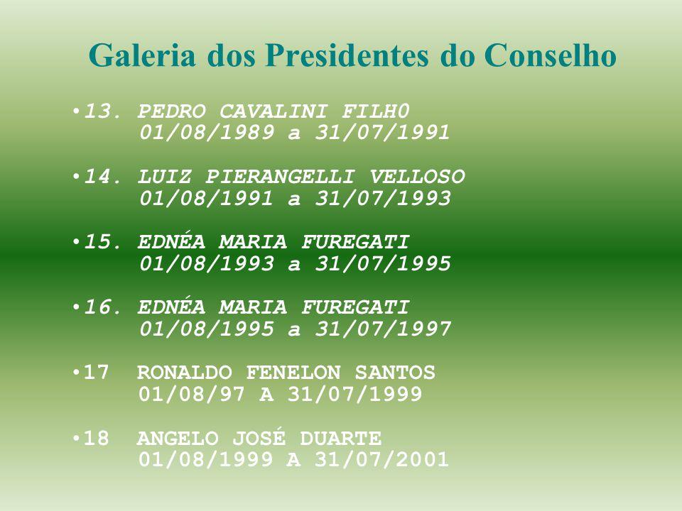 Galeria dos Presidentes do Conselho