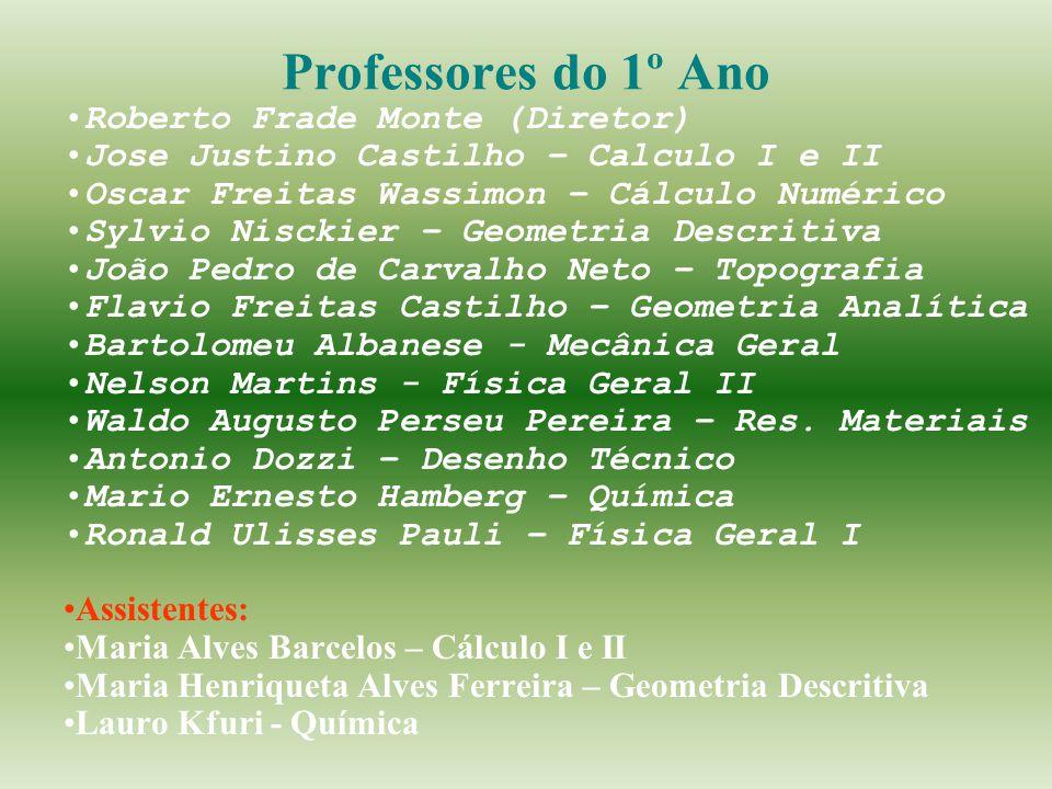 Professores do 1º Ano Roberto Frade Monte (Diretor)