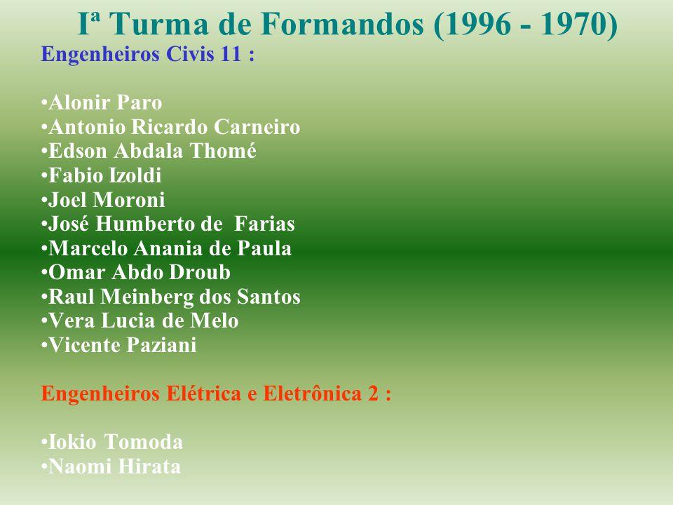 Iª Turma de Formandos (1996 - 1970)