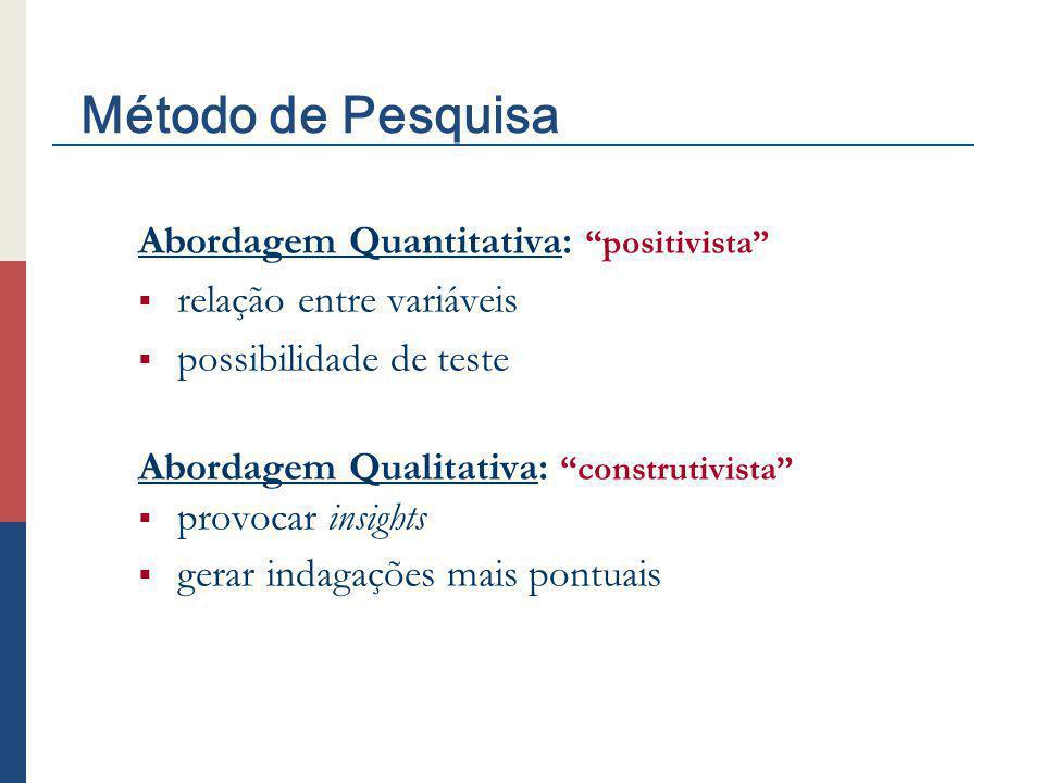 Método de Pesquisa Abordagem Quantitativa: positivista