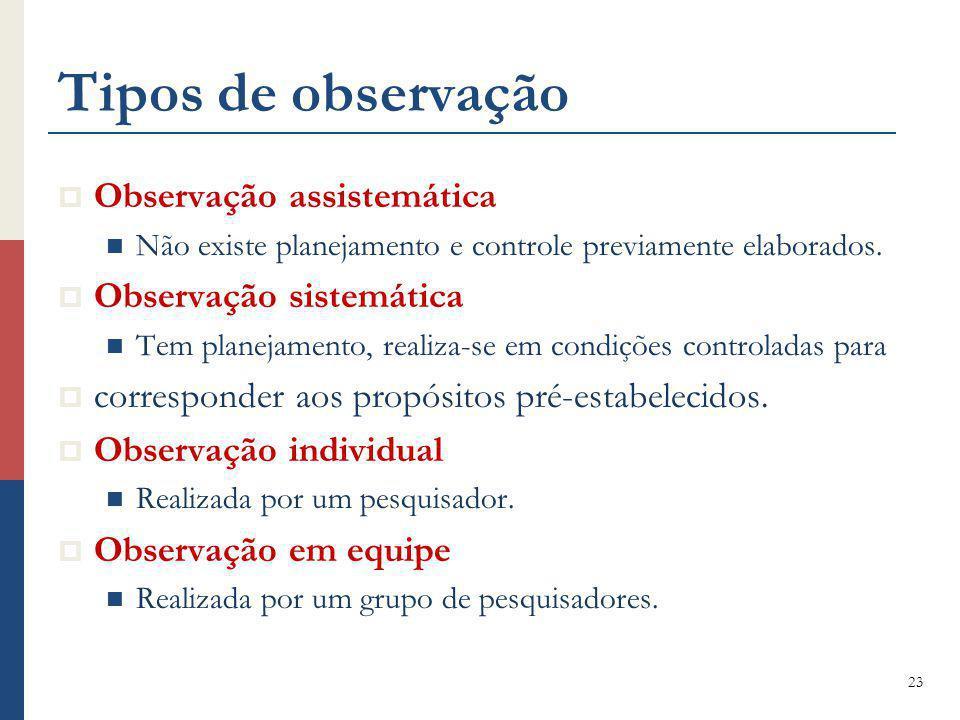 Tipos de observação Observação assistemática Observação sistemática