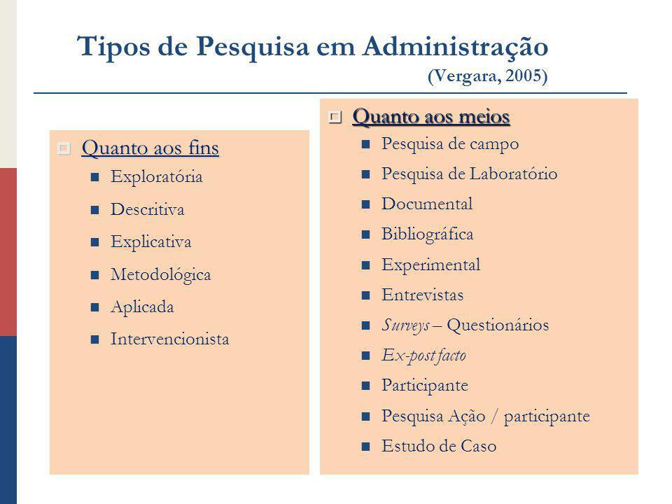 Tipos de Pesquisa em Administração (Vergara, 2005)