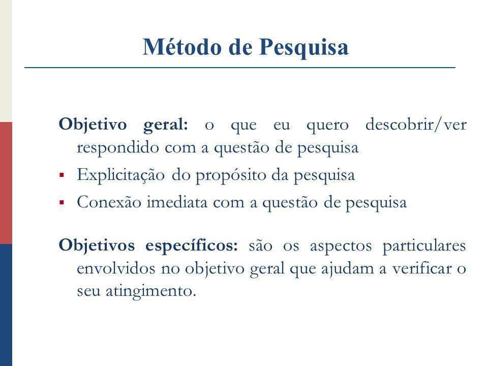 Método de Pesquisa Objetivo geral: o que eu quero descobrir/ver respondido com a questão de pesquisa.