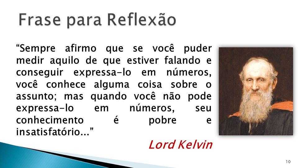 Frase para Reflexão Lord Kelvin