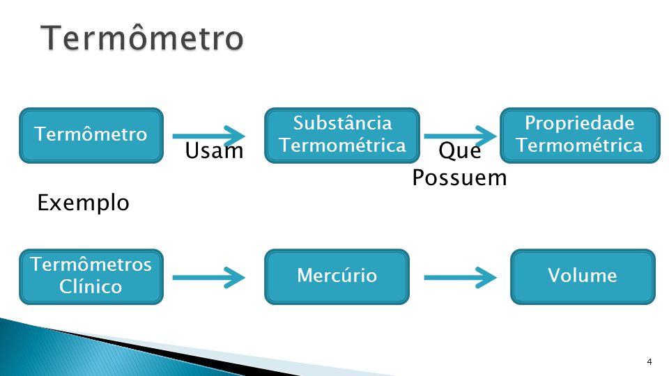 Termômetro Usam Que Possuem Exemplo Termômetro Substância Termométrica