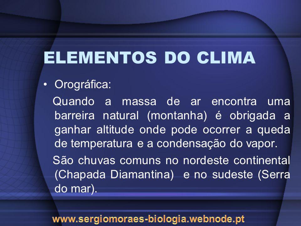 ELEMENTOS DO CLIMA Orográfica: