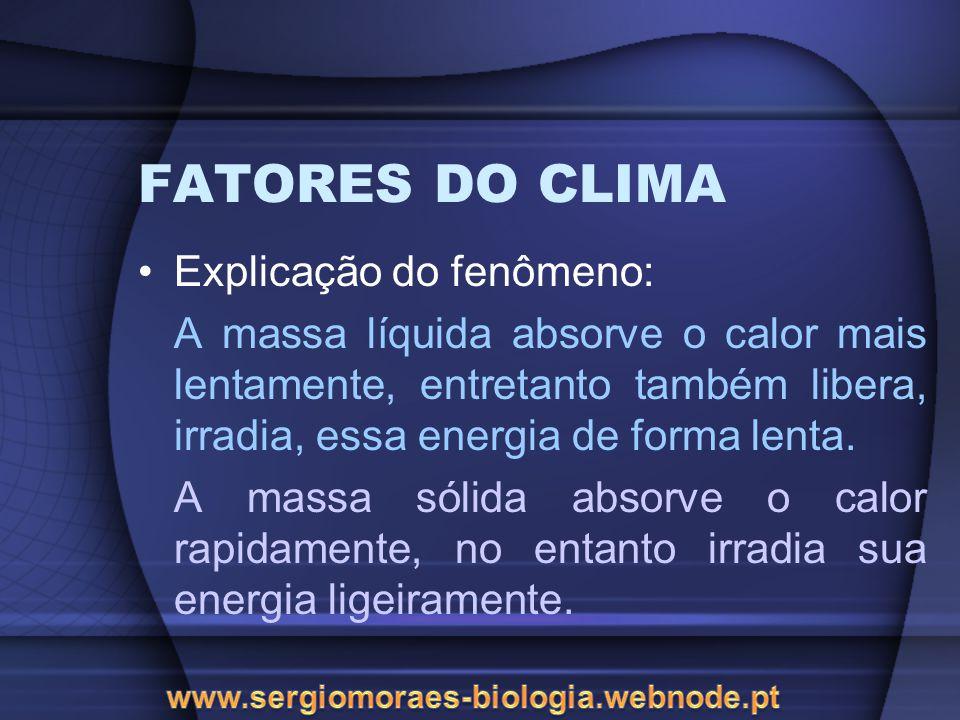 FATORES DO CLIMA Explicação do fenômeno: