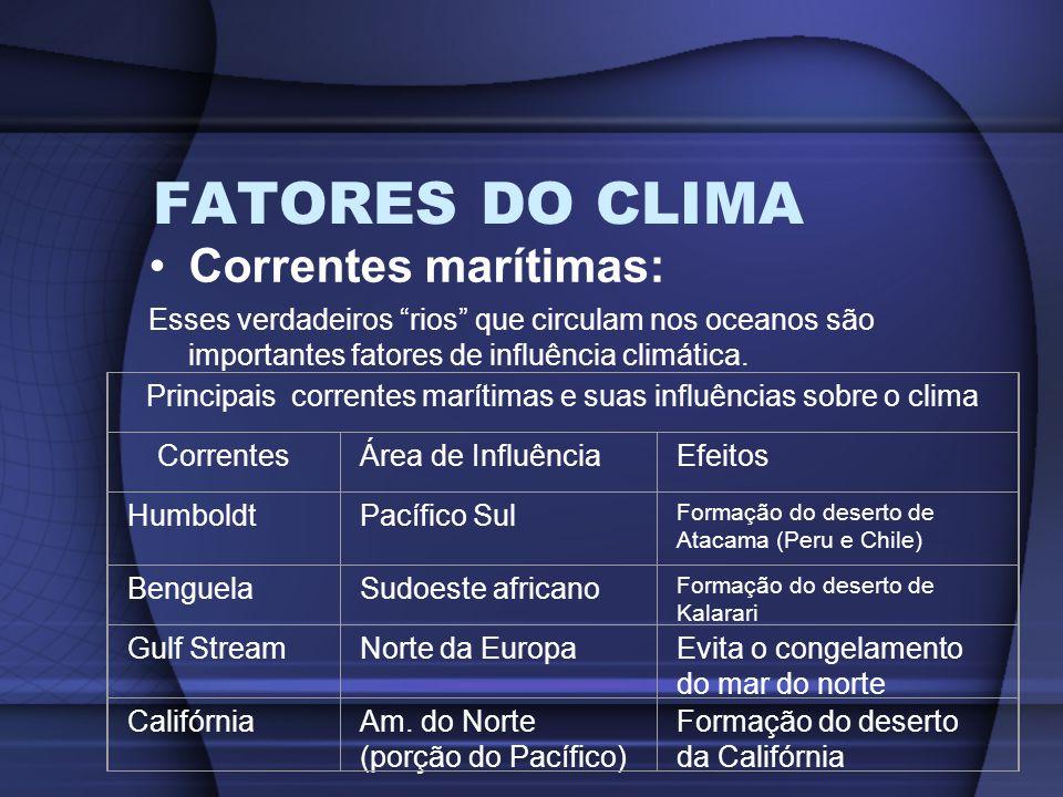 Principais correntes marítimas e suas influências sobre o clima