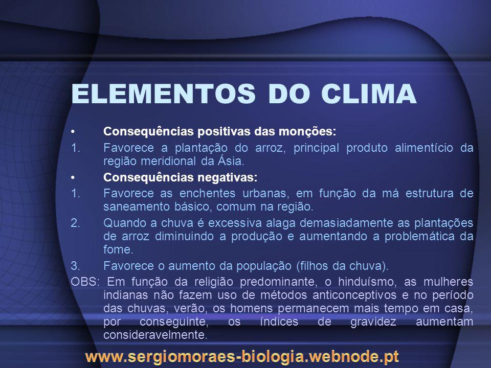 ELEMENTOS DO CLIMA www.sergiomoraes-biologia.webnode.pt