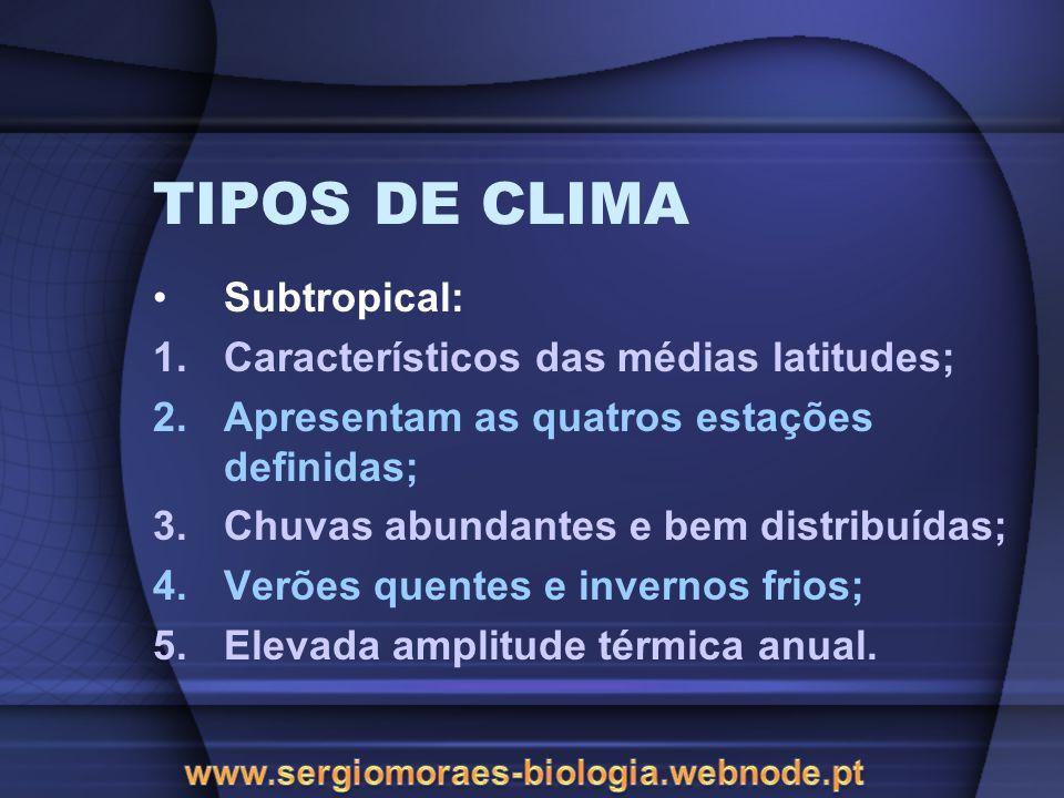 TIPOS DE CLIMA Subtropical: Característicos das médias latitudes;