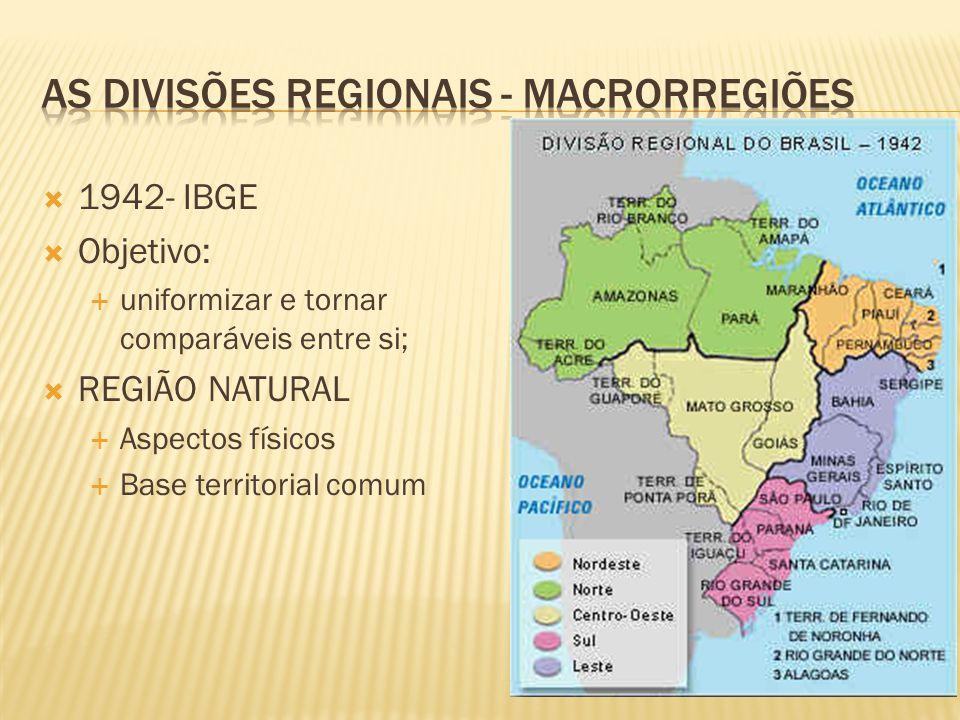 As divisões regionais - macrorregiões