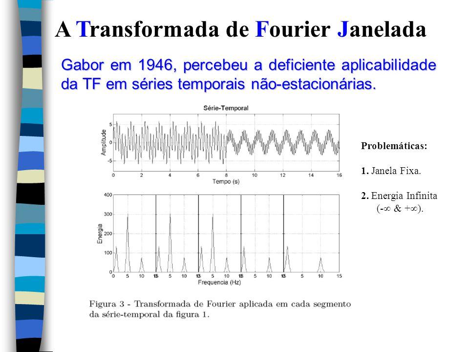 A Transformada de Fourier Janelada