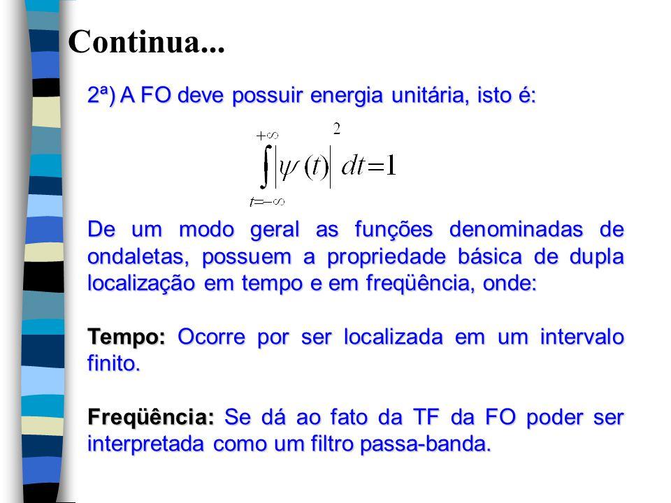 Continua... 2ª) A FO deve possuir energia unitária, isto é: