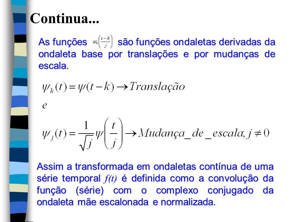 Continua... As funções são funções ondaletas derivadas da ondaleta base por translações e por mudanças de escala.