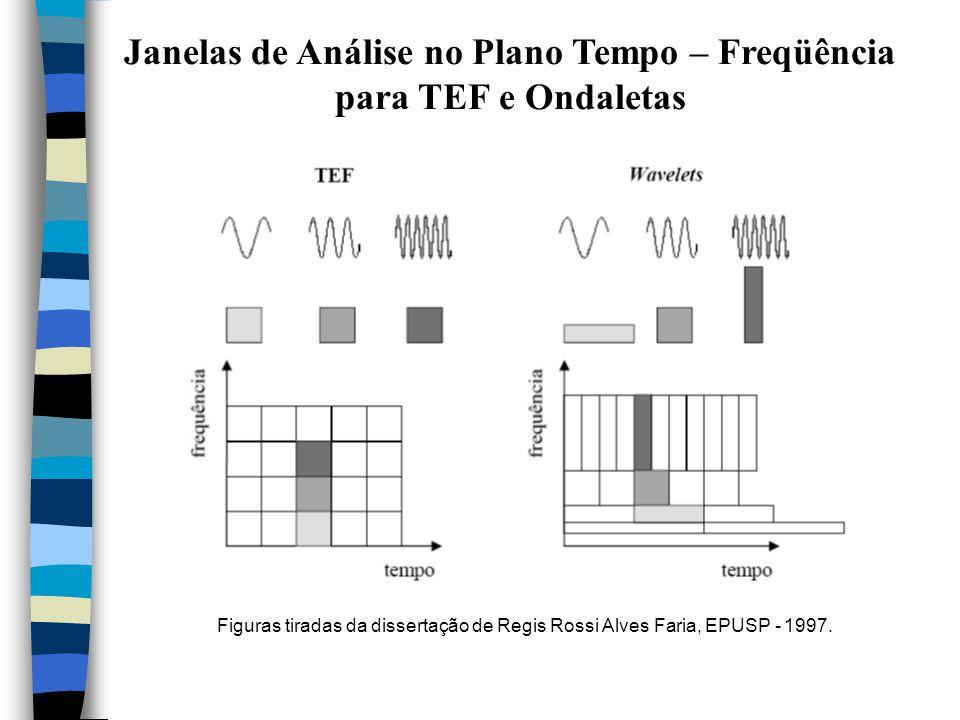 Janelas de Análise no Plano Tempo – Freqüência para TEF e Ondaletas