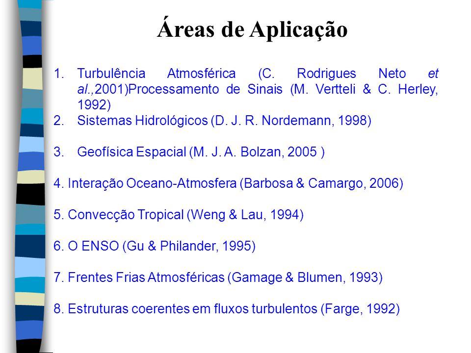 Áreas de Aplicação Turbulência Atmosférica (C. Rodrigues Neto et al.,2001)Processamento de Sinais (M. Vertteli & C. Herley, 1992)