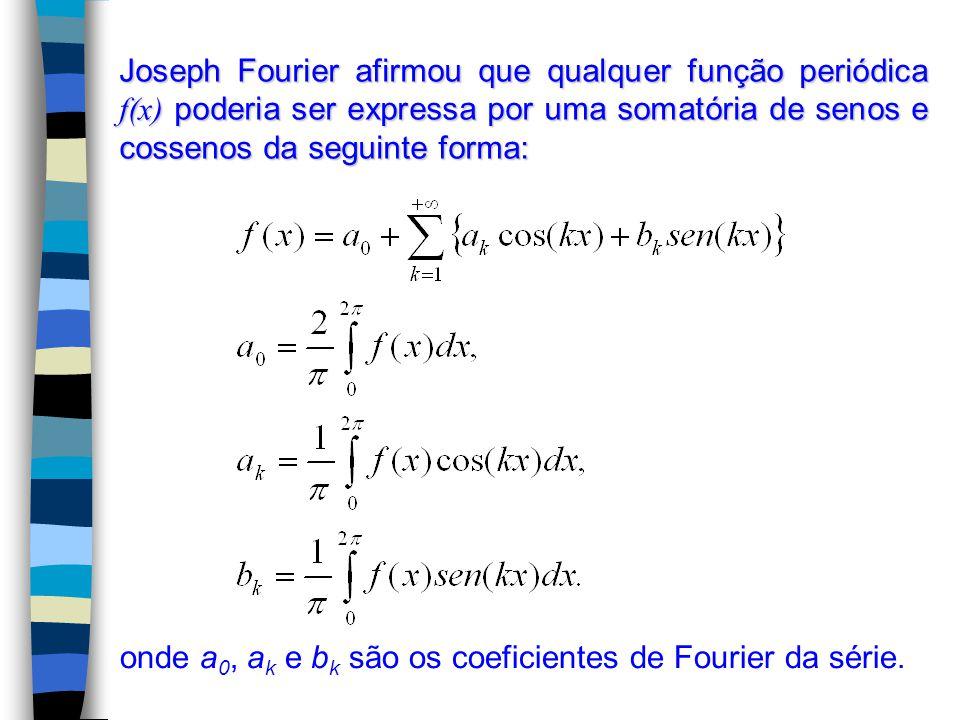 Joseph Fourier afirmou que qualquer função periódica f(x) poderia ser expressa por uma somatória de senos e cossenos da seguinte forma:
