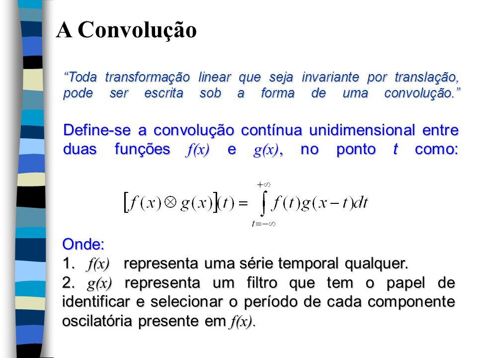 A Convolução Onde: 1. f(x) representa uma série temporal qualquer.