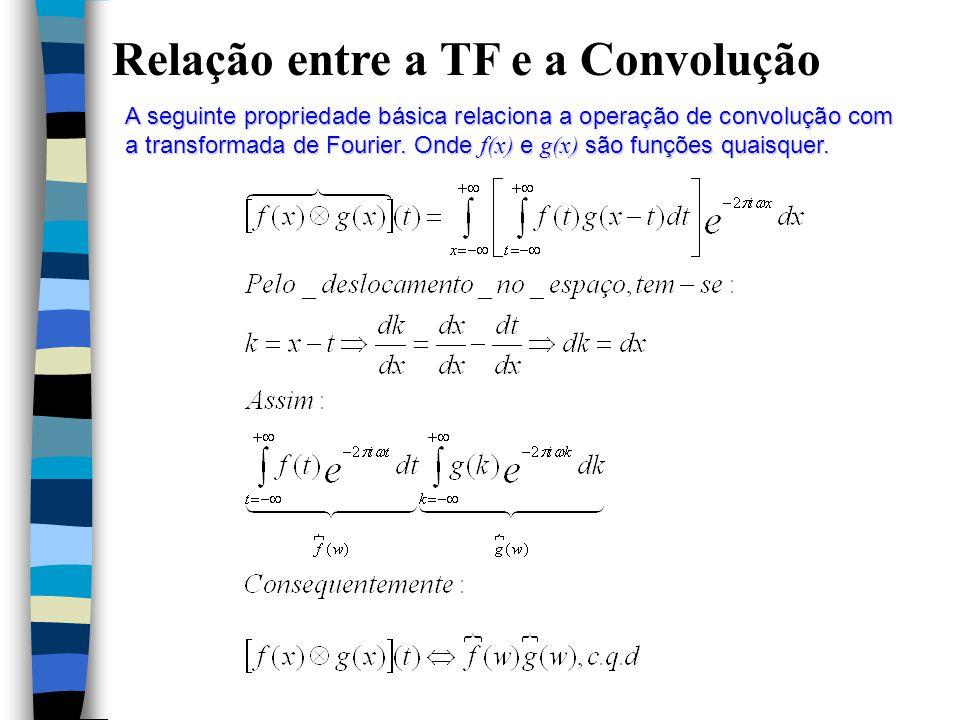 Relação entre a TF e a Convolução