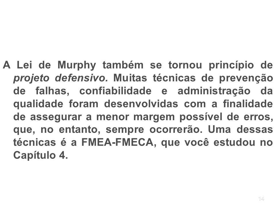A Lei de Murphy também se tornou princípio de projeto defensivo