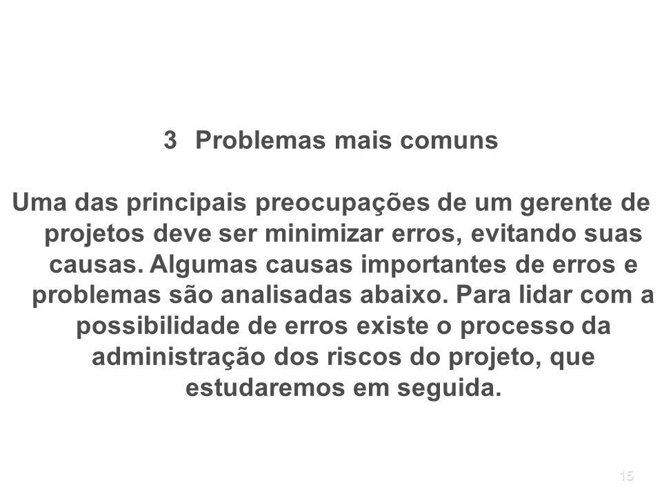 Problemas mais comuns