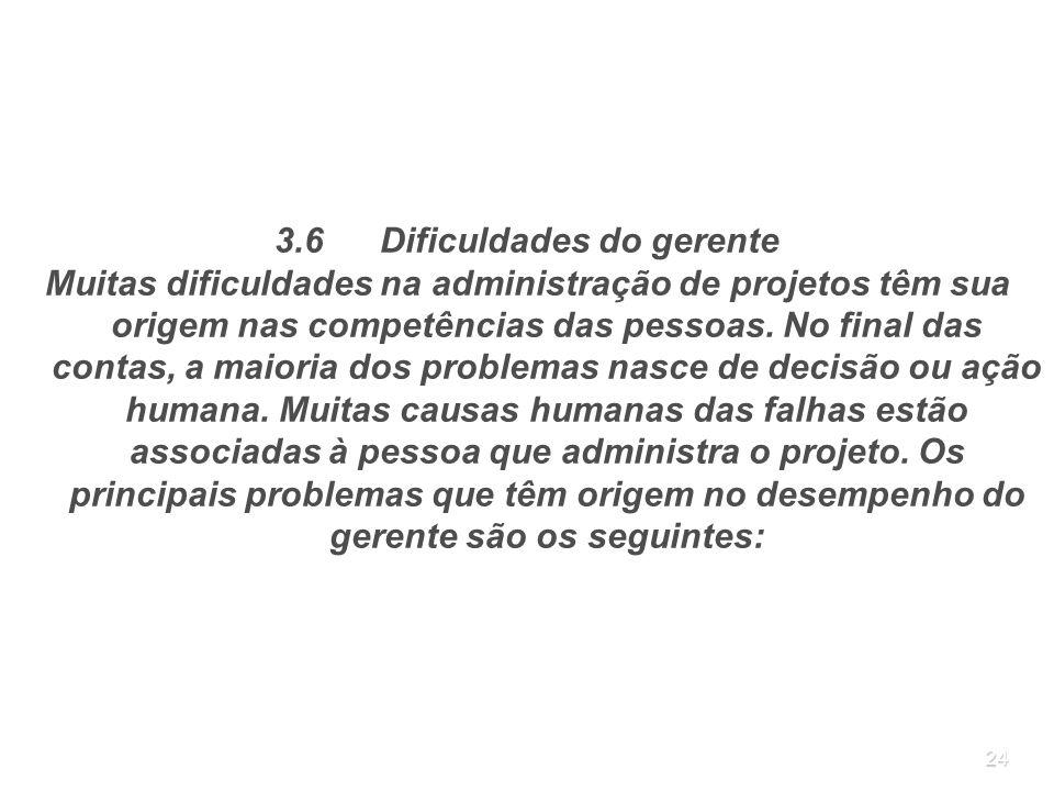 3.6 Dificuldades do gerente