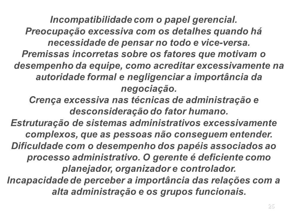 Incompatibilidade com o papel gerencial.