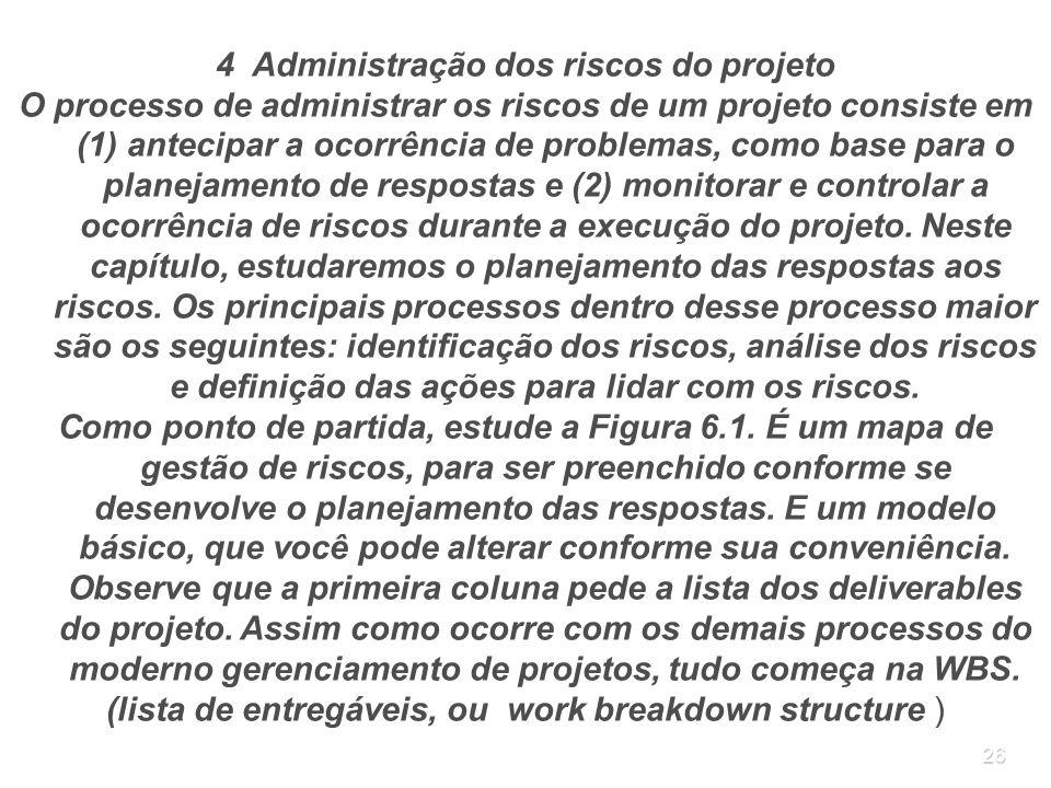 4 Administração dos riscos do projeto