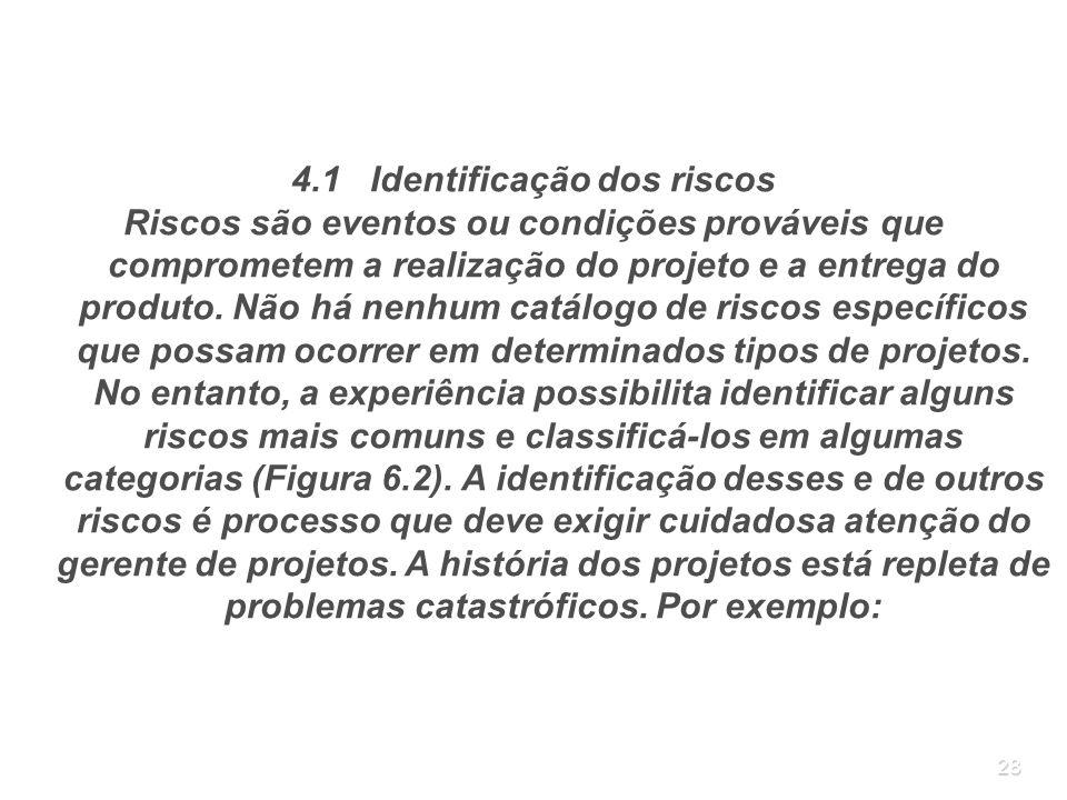 4.1 Identificação dos riscos