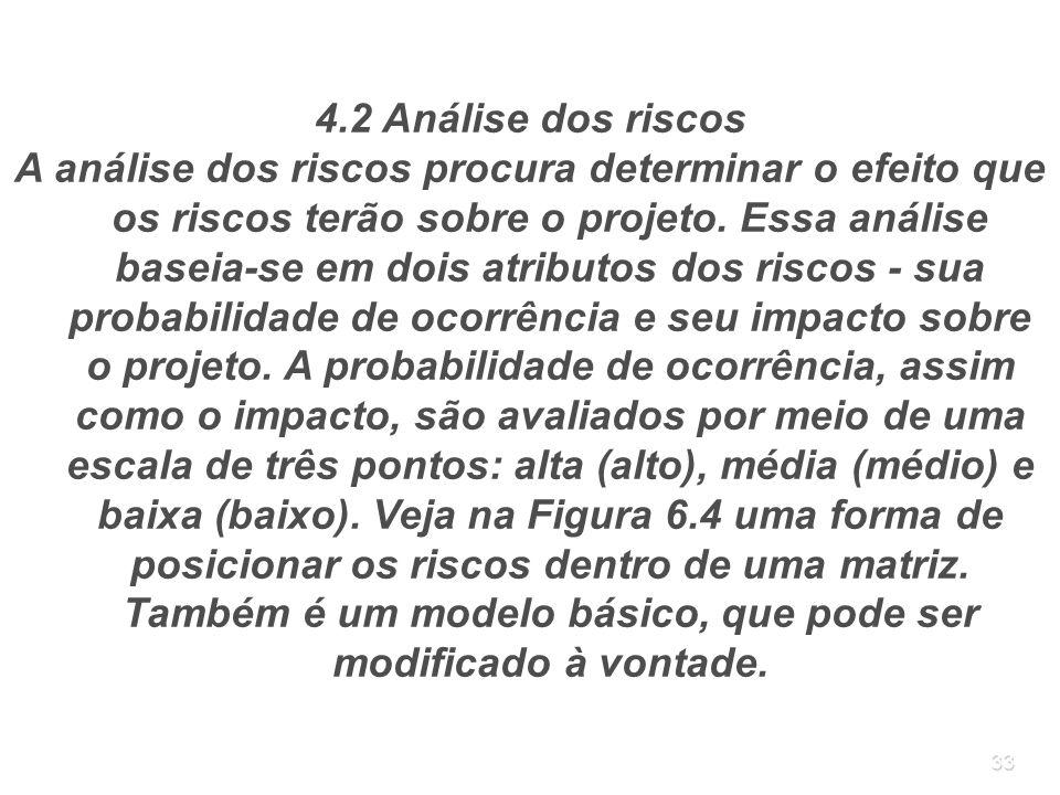 4.2 Análise dos riscos