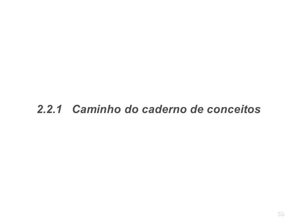 2.2.1 Caminho do caderno de conceitos
