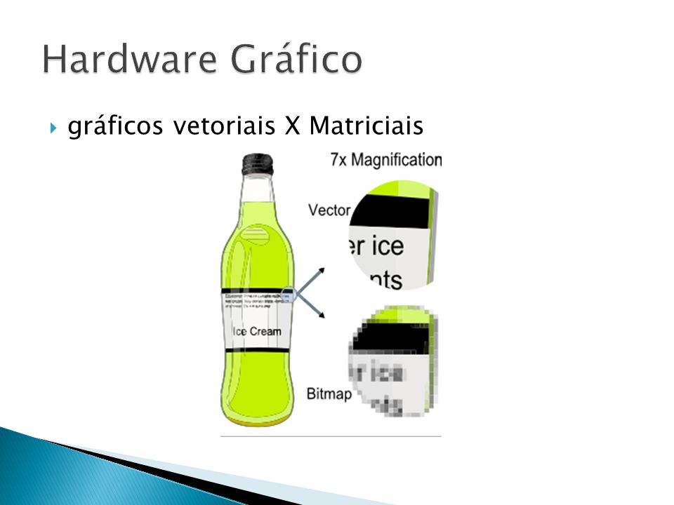 Hardware Gráfico gráficos vetoriais X Matriciais