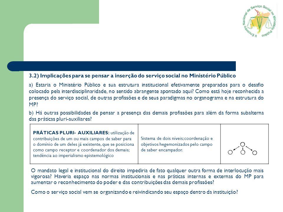 3.2) Implicações para se pensar a inserção do serviço social no Ministério Público