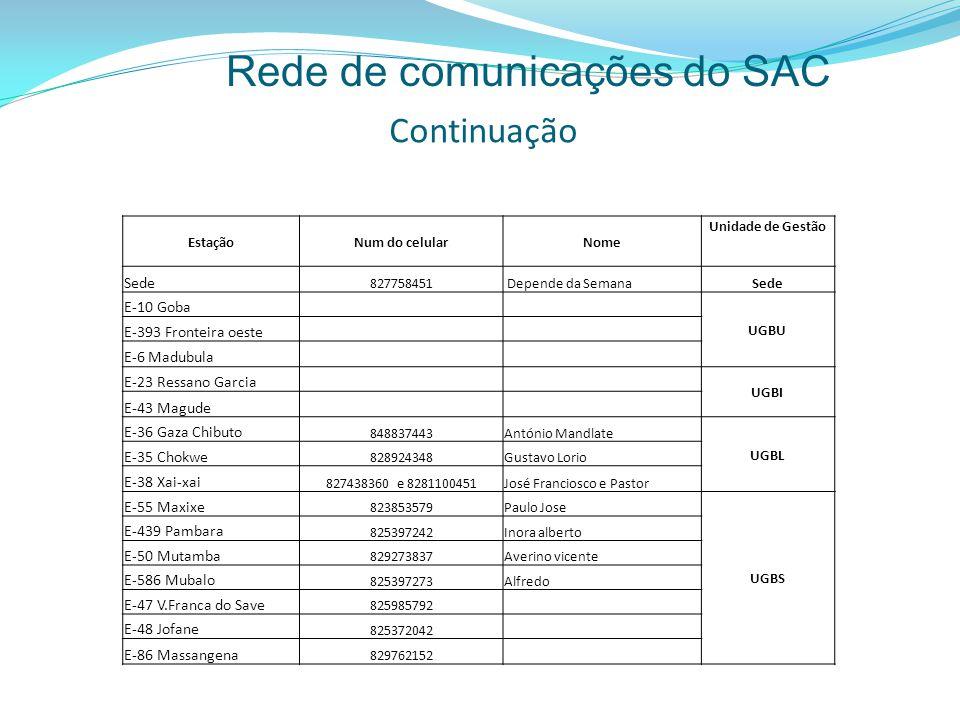 Rede de comunicações do SAC