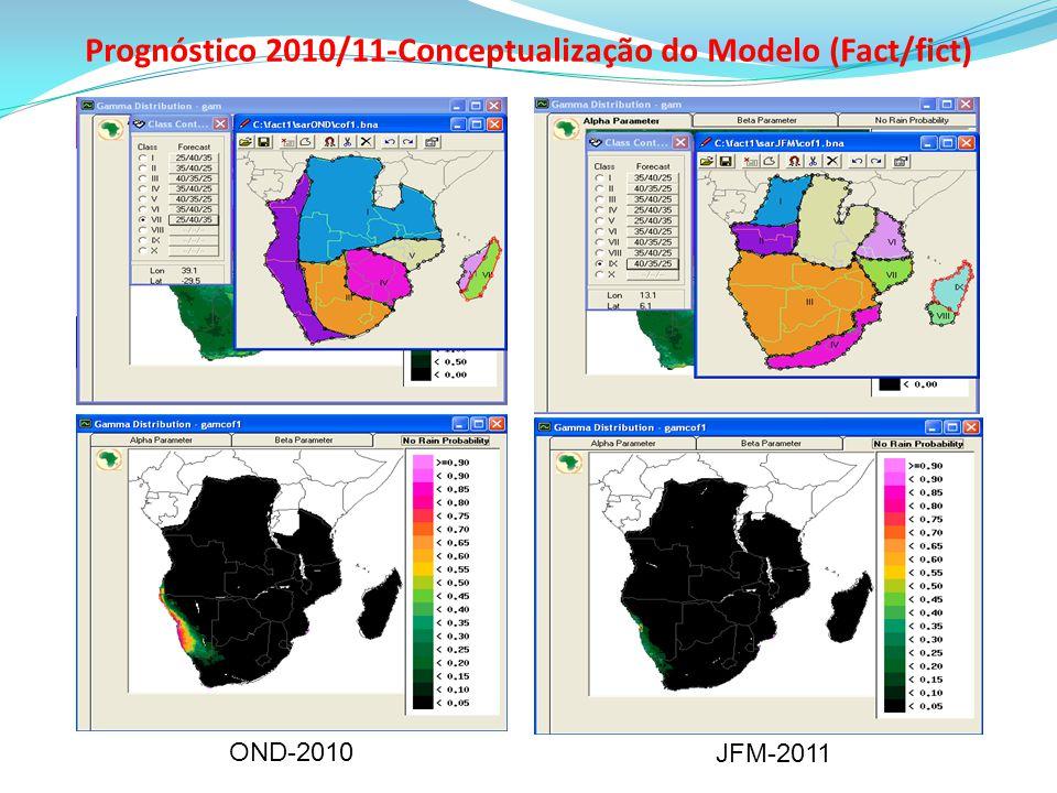 Prognóstico 2010/11-Conceptualização do Modelo (Fact/fict)