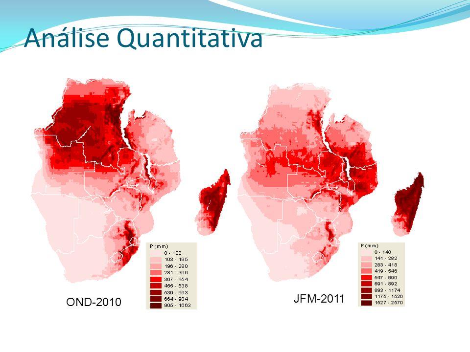 Análise Quantitativa OND-2010 JFM-2011