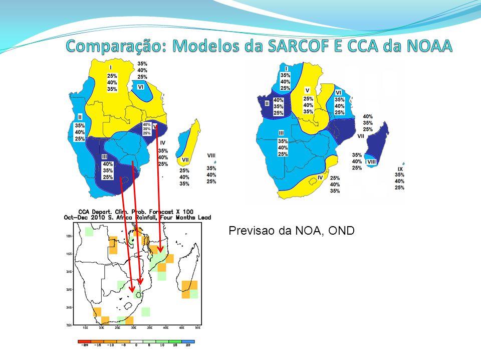 Comparação: Modelos da SARCOF E CCA da NOAA