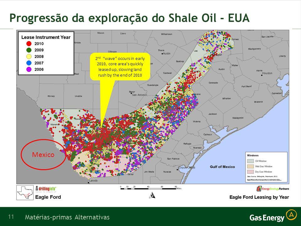 Progressão da exploração do Shale Oil - EUA