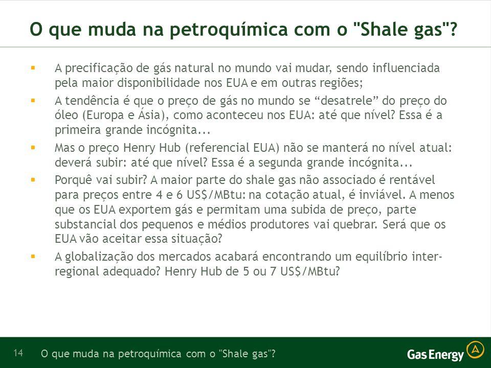 O que muda na petroquímica com o Shale gas