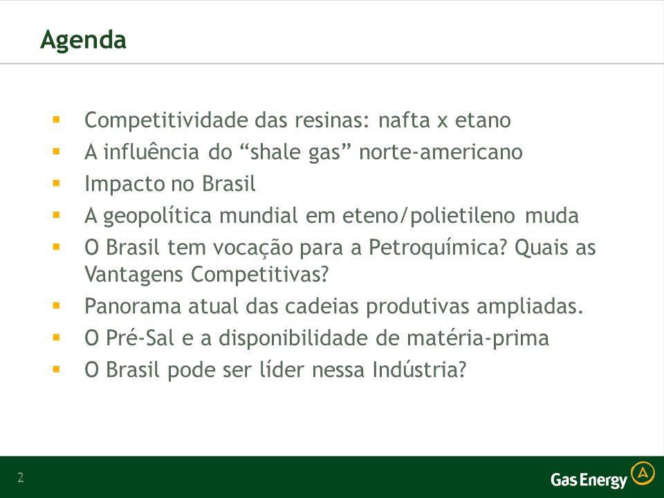 Agenda Competitividade das resinas: nafta x etano