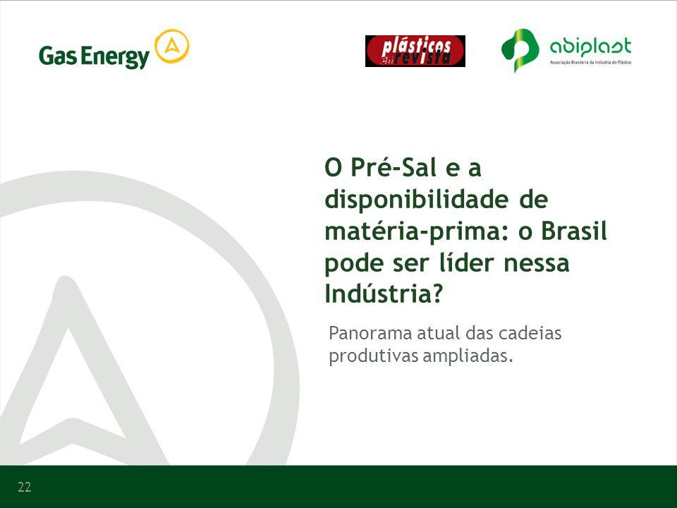 O Pré-Sal e a disponibilidade de matéria-prima: o Brasil pode ser líder nessa Indústria