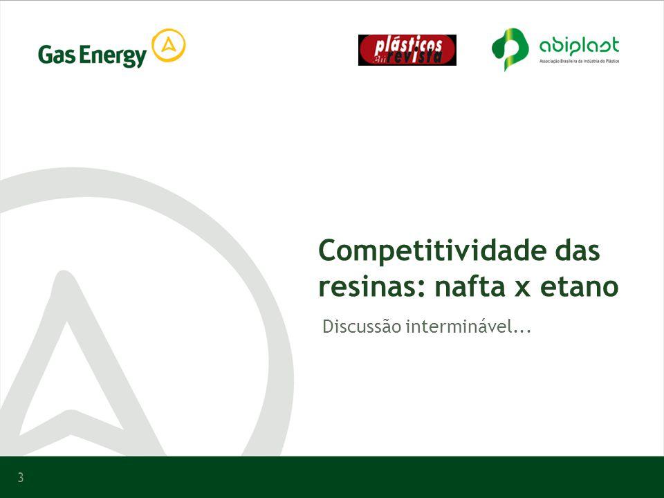 Competitividade das resinas: nafta x etano