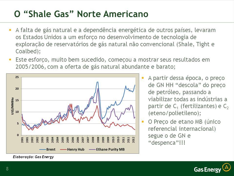 O Shale Gas Norte Americano