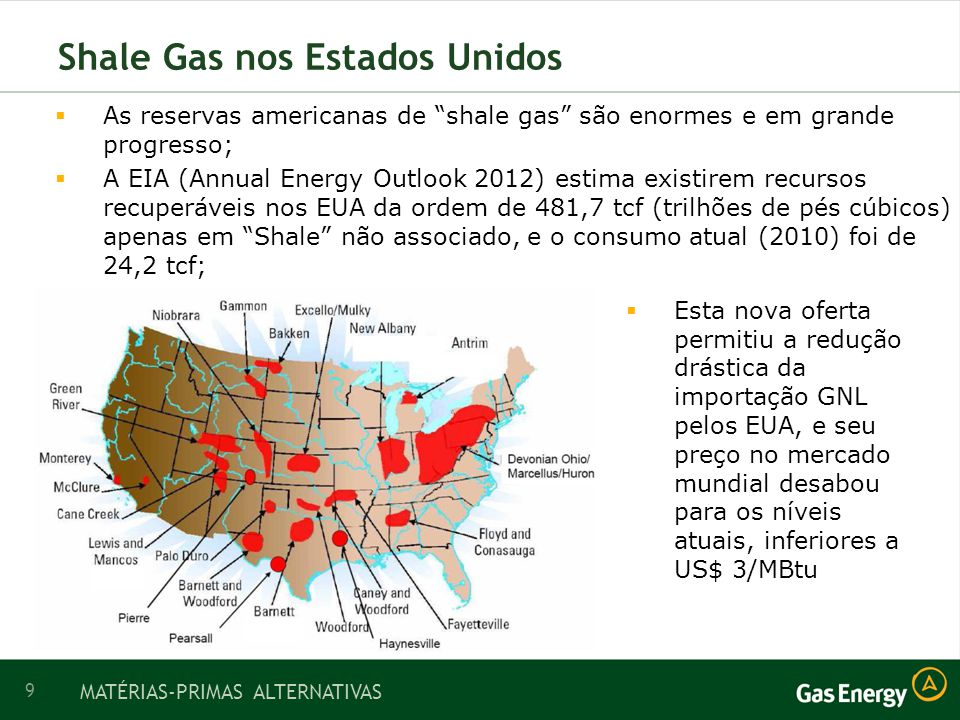 Shale Gas nos Estados Unidos