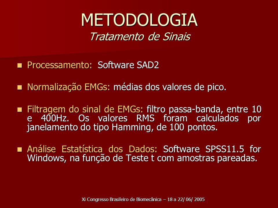 METODOLOGIA Tratamento de Sinais