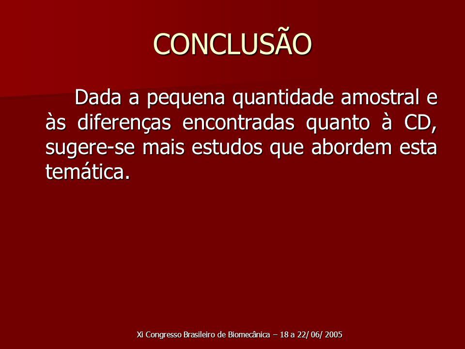 Xi Congresso Brasileiro de Biomecânica – 18 a 22/ 06/ 2005