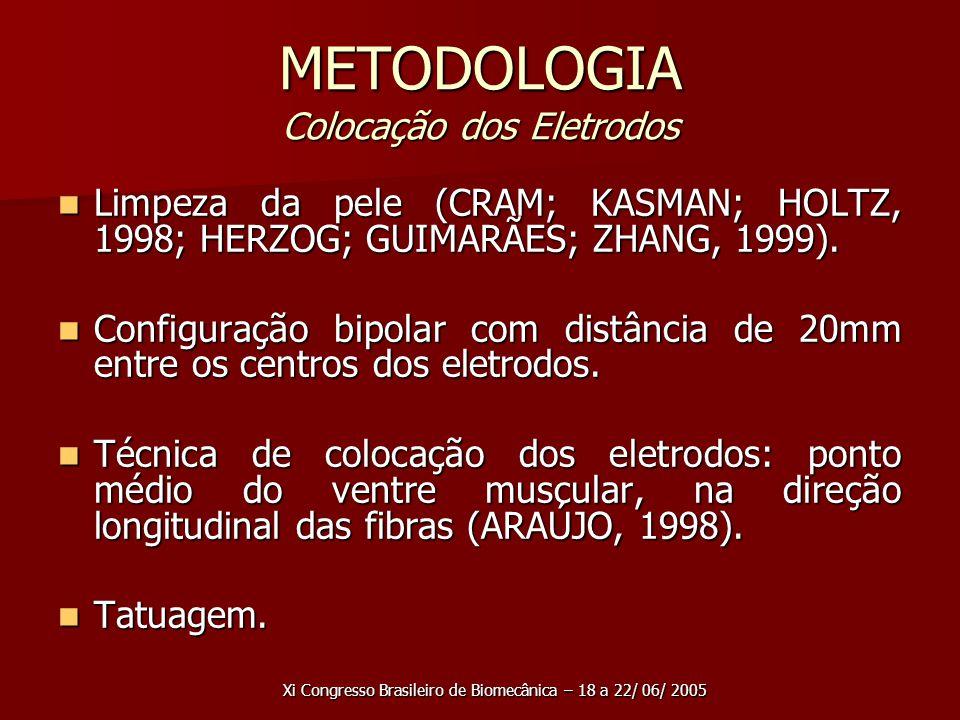 METODOLOGIA Colocação dos Eletrodos
