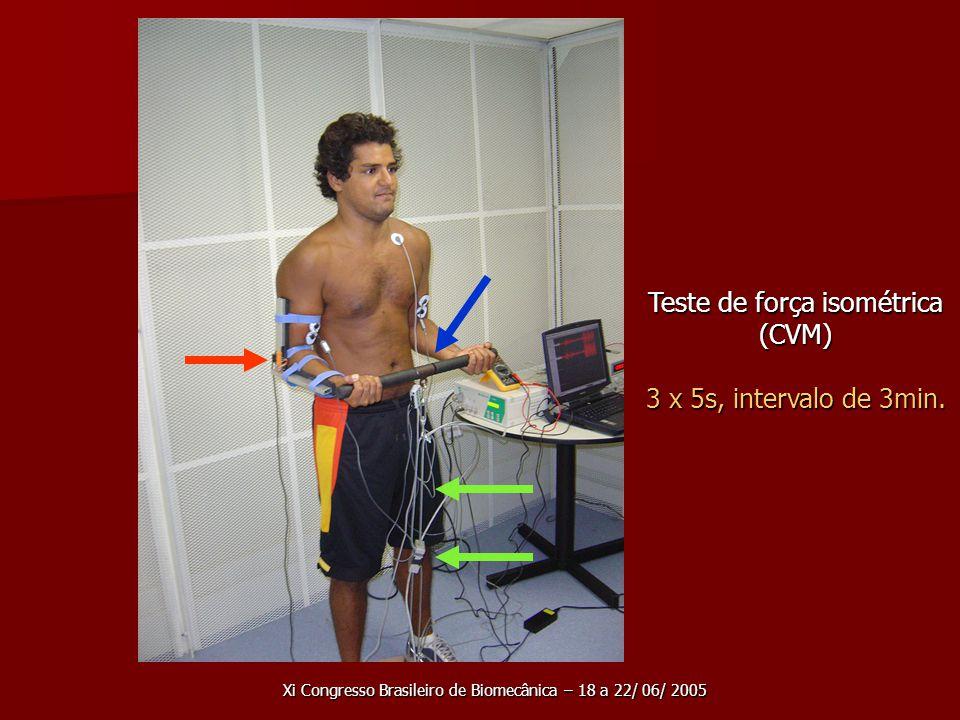 Teste de força isométrica (CVM) 3 x 5s, intervalo de 3min.